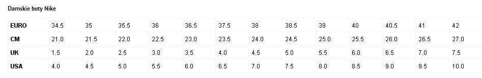 tabela rozmiarów puma damskie